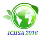 The International Conference on Inventions and Innovations for Sustainable Agriculture 2016