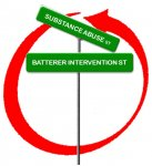 Revisiting The Intersection Of Batterer Intervention  Substance Abuse